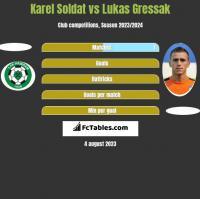 Karel Soldat vs Lukas Gressak h2h player stats