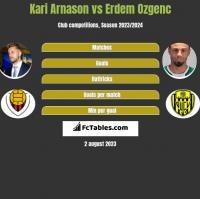 Kari Arnason vs Erdem Ozgenc h2h player stats