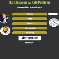 Kari Arnason vs Halil Pehlivan h2h player stats