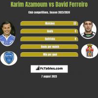 Karim Azamoum vs David Ferreiro h2h player stats