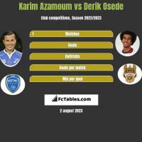 Karim Azamoum vs Derik Osede h2h player stats
