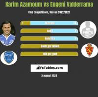 Karim Azamoum vs Eugeni Valderrama h2h player stats