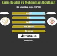 Karim Boudiaf vs Mohammad Abdulbasit h2h player stats