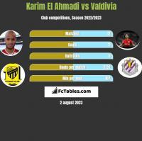 Karim El Ahmadi vs Valdivia h2h player stats