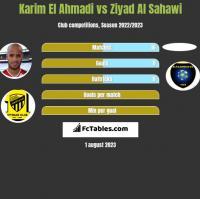 Karim El Ahmadi vs Ziyad Al Sahawi h2h player stats