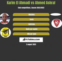 Karim El Ahmadi vs Ahmed Ashraf h2h player stats