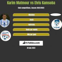 Karim Matmour vs Elvis Kamsoba h2h player stats