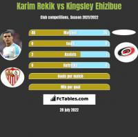 Karim Rekik vs Kingsley Ehizibue h2h player stats