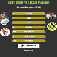 Karim Rekik vs Łukasz Piszczek h2h player stats