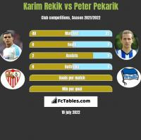Karim Rekik vs Peter Pekarik h2h player stats