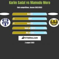 Karim Sadat vs Mamudu Moro h2h player stats