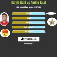 Karim Ziani vs Amine Talal h2h player stats
