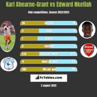 Karl Ahearne-Grant vs Edward Nketiah h2h player stats