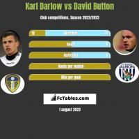 Karl Darlow vs David Button h2h player stats