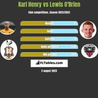 Karl Henry vs Lewis O'Brien h2h player stats