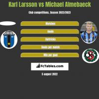 Karl Larsson vs Michael Almebaeck h2h player stats