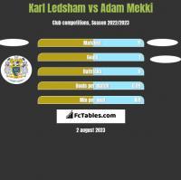 Karl Ledsham vs Adam Mekki h2h player stats
