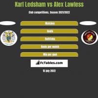 Karl Ledsham vs Alex Lawless h2h player stats