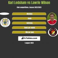 Karl Ledsham vs Lawrie Wilson h2h player stats