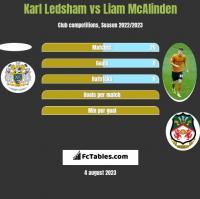 Karl Ledsham vs Liam McAlinden h2h player stats