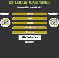 Karl Ledsham vs Paul Turnbull h2h player stats
