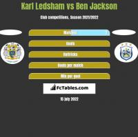 Karl Ledsham vs Ben Jackson h2h player stats