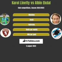 Karol Linetty vs Albin Ekdal h2h player stats