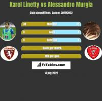 Karol Linetty vs Alessandro Murgia h2h player stats