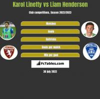 Karol Linetty vs Liam Henderson h2h player stats
