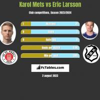 Karol Mets vs Eric Larsson h2h player stats