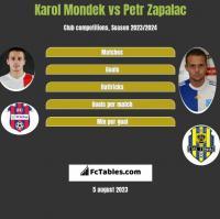 Karol Mondek vs Petr Zapalac h2h player stats