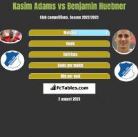 Kasim Adams vs Benjamin Huebner h2h player stats