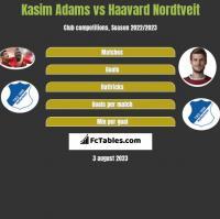 Kasim Adams vs Haavard Nordtveit h2h player stats