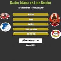 Kasim Adams vs Lars Bender h2h player stats