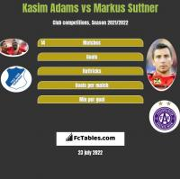 Kasim Adams vs Markus Suttner h2h player stats