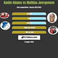 Kasim Adams vs Mathias Joergensen h2h player stats