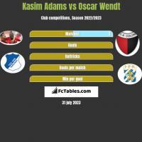 Kasim Adams vs Oscar Wendt h2h player stats