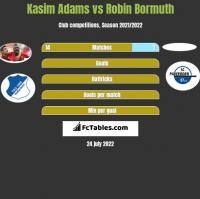 Kasim Adams vs Robin Bormuth h2h player stats
