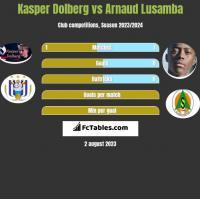 Kasper Dolberg vs Arnaud Lusamba h2h player stats