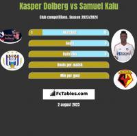 Kasper Dolberg vs Samuel Kalu h2h player stats