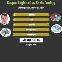 Kasper Enghardt vs Kevin Conboy h2h player stats