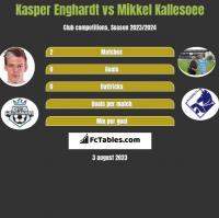 Kasper Enghardt vs Mikkel Kallesoee h2h player stats
