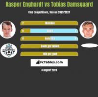 Kasper Enghardt vs Tobias Damsgaard h2h player stats