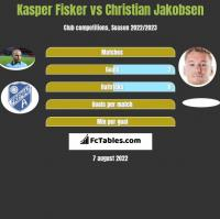 Kasper Fisker vs Christian Jakobsen h2h player stats