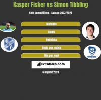 Kasper Fisker vs Simon Tibbling h2h player stats