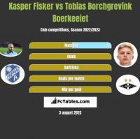 Kasper Fisker vs Tobias Borchgrevink Boerkeeiet h2h player stats
