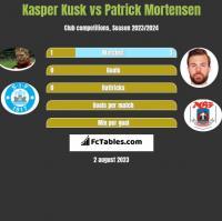 Kasper Kusk vs Patrick Mortensen h2h player stats