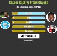Kasper Kusk vs Frank Onyeka h2h player stats