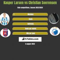 Kasper Larsen vs Christian Soerensen h2h player stats