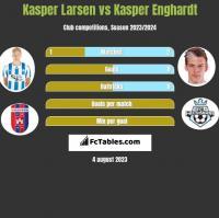 Kasper Larsen vs Kasper Enghardt h2h player stats